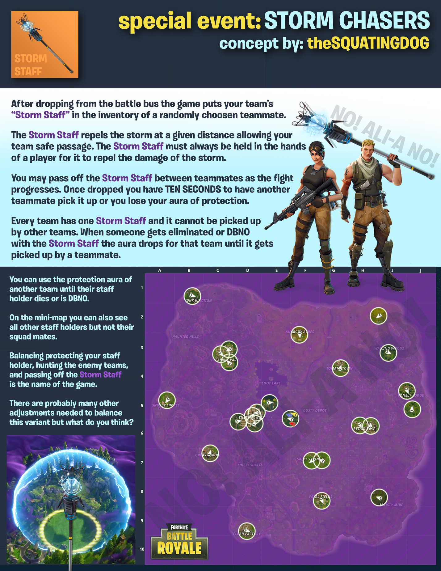 Reddit: New Fortnite Game Mode Concept-Storm Chasers