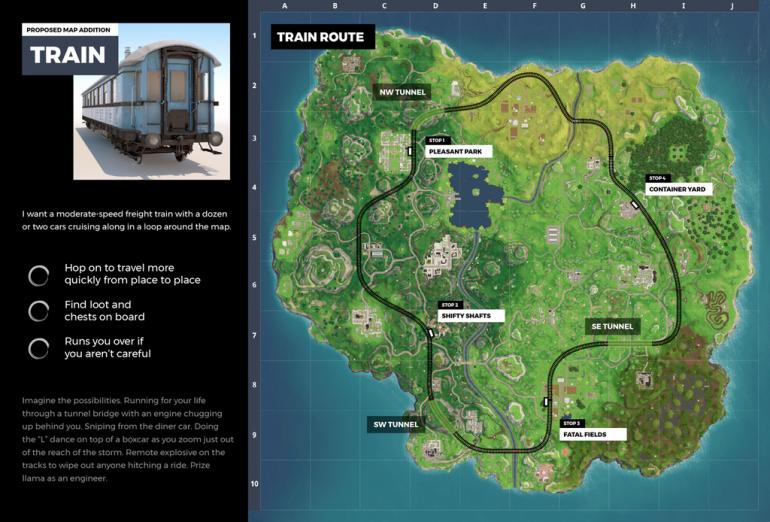Train Route Concept For Fortnite Battle Royale
