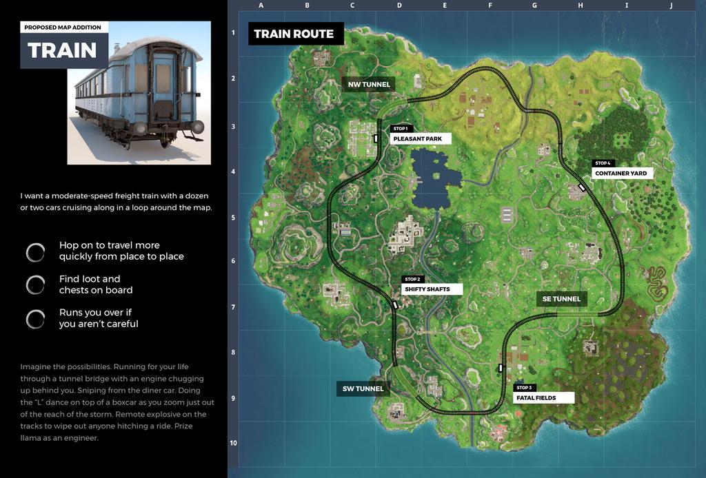 Train Route Concept For Fortnite Battle Royale Fortnite Insider