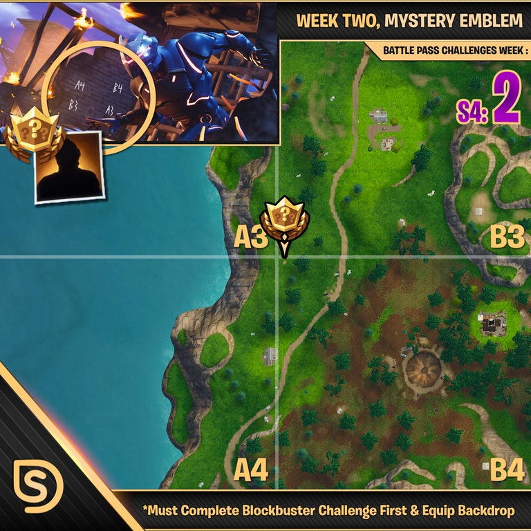 Blockbuster Week 2 Challenge Location