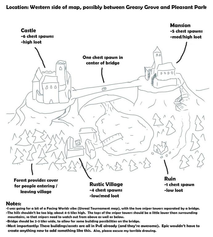 New location proposal- Haunted Hills fortnite battle royale