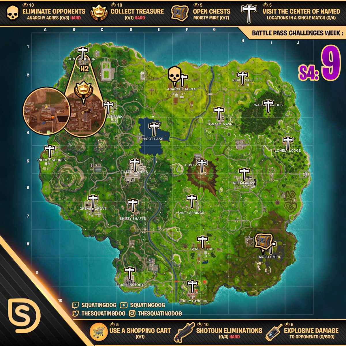 cheat sheet map for fortnite battle royale season 4 week 9 challenges - fortnite 9 map