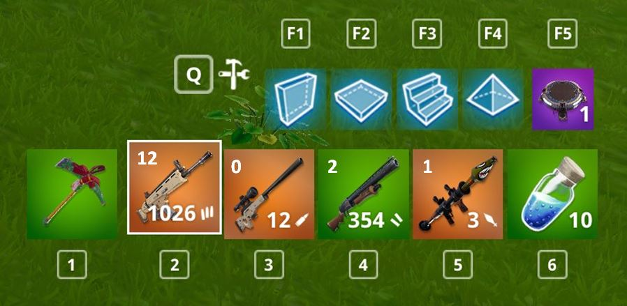 Track Ammo Count in Weapons Concept in Fortnite Battle Royale