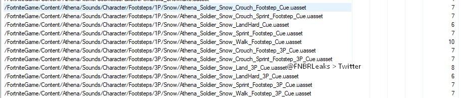 Snow Files in Fortnite