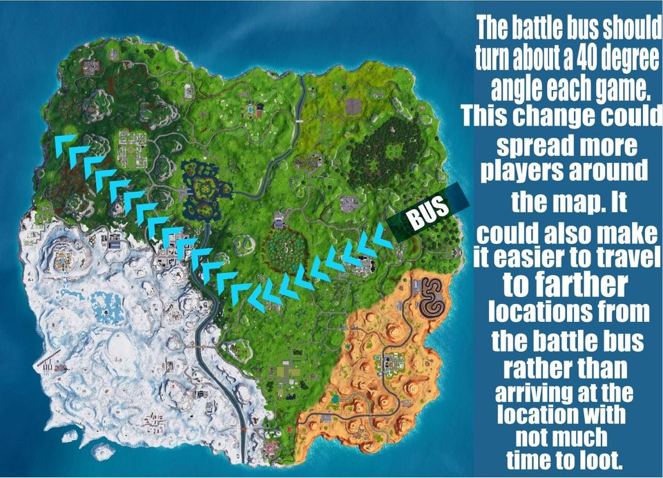 fortnite battle bus path theory via reddit user issabot8 - fortnite map changes today