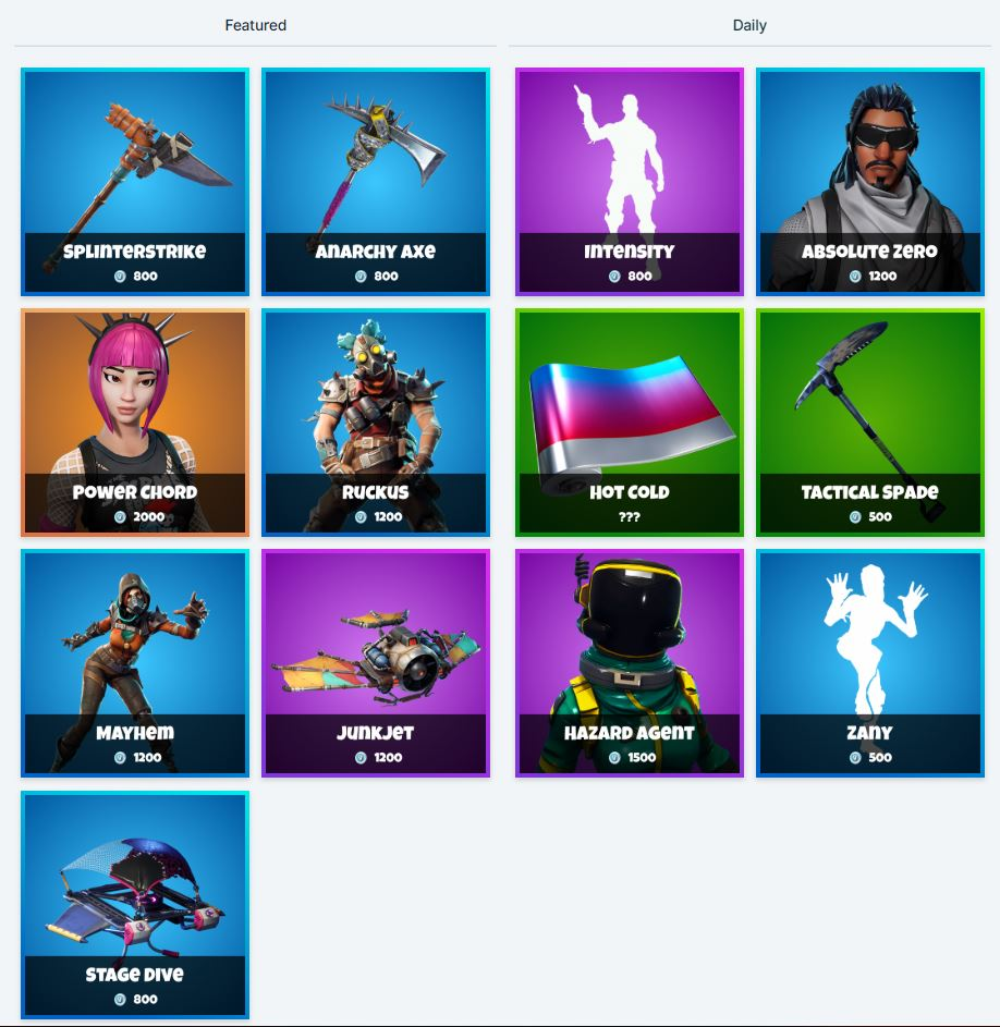 Fortnite Item Shop 31st January