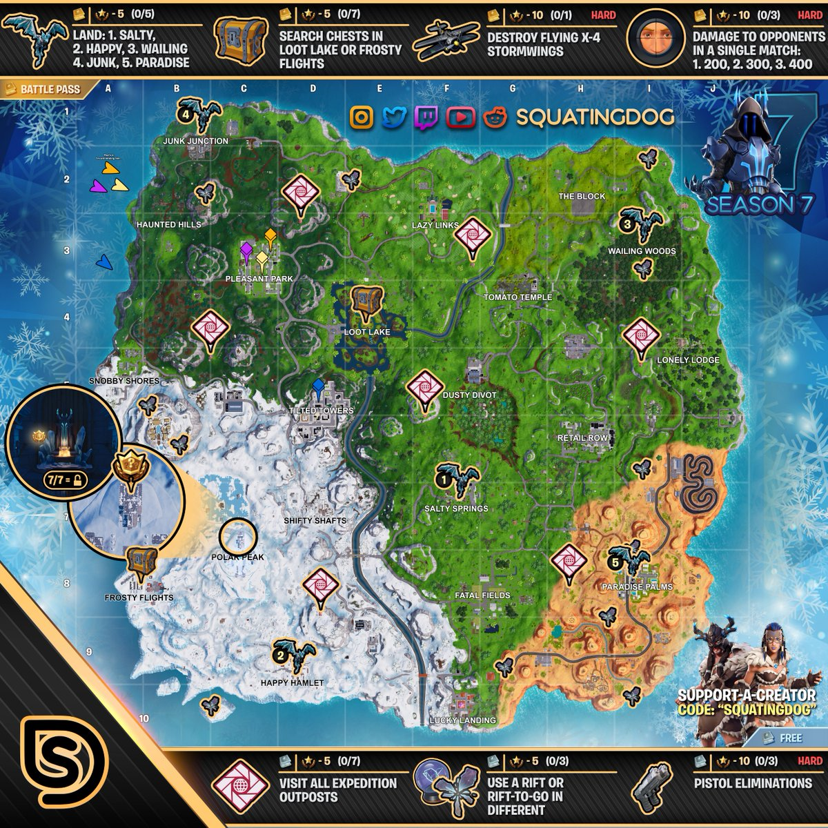 Fortnite: Expedition Outpost Locations Guide (Season 7, Week 7 Challenge)