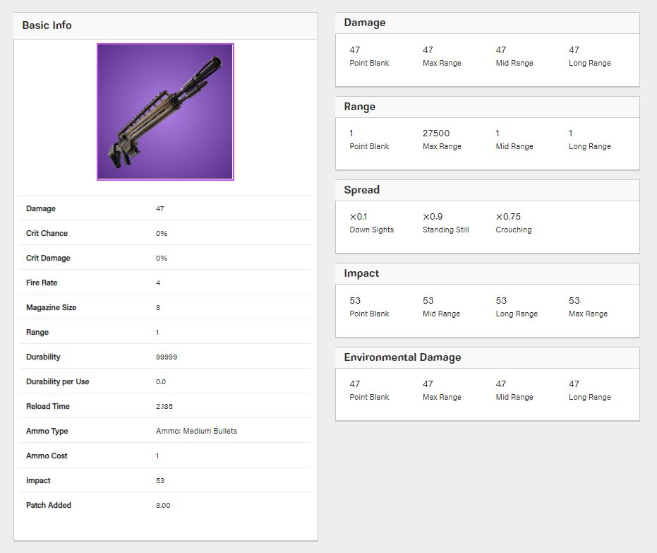 Leaked Fortnite Weapon - Epic Infantry Rifle Stats
