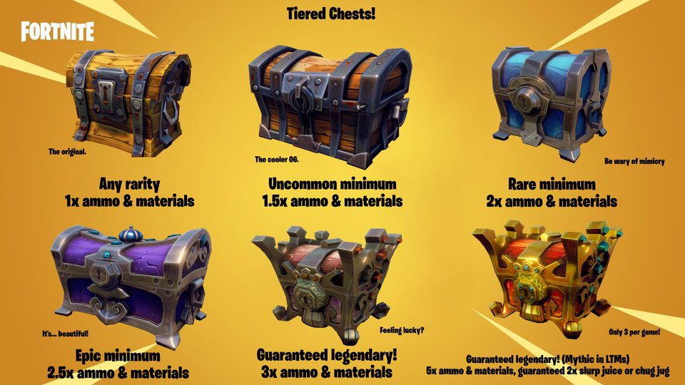 Should This Tiered Treasure Chests Concept be Added to Fortnite Battle Royale?