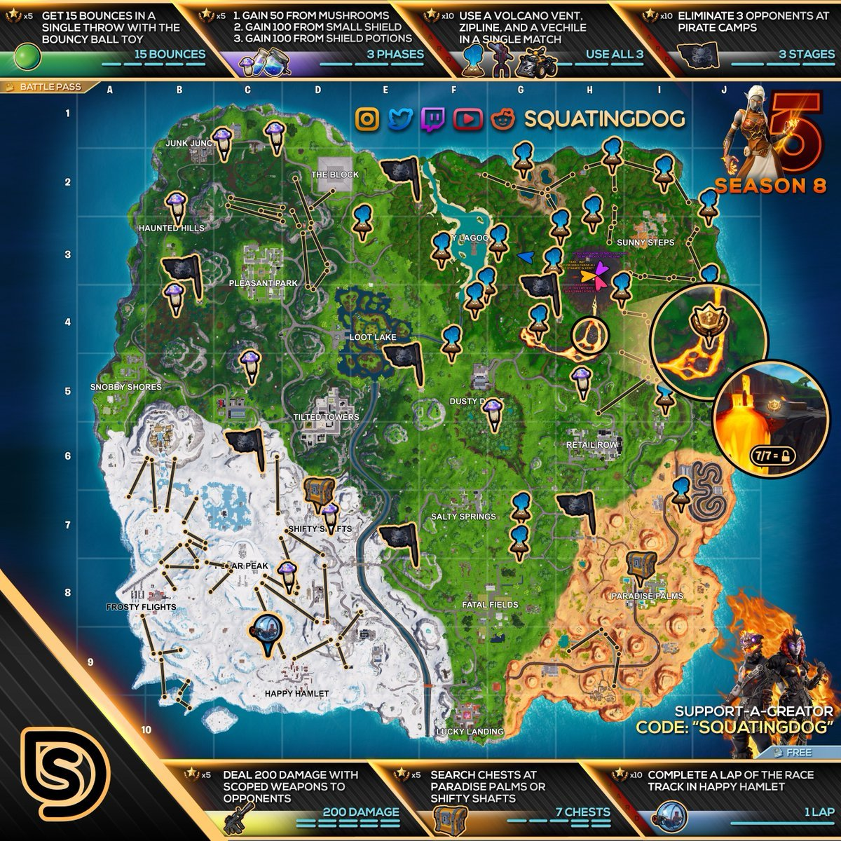 Fortnite Season 8, Week 5 Challenges Cheat Sheet Map