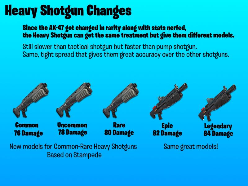 Fortnite Heavy Shotgun Stats Concept