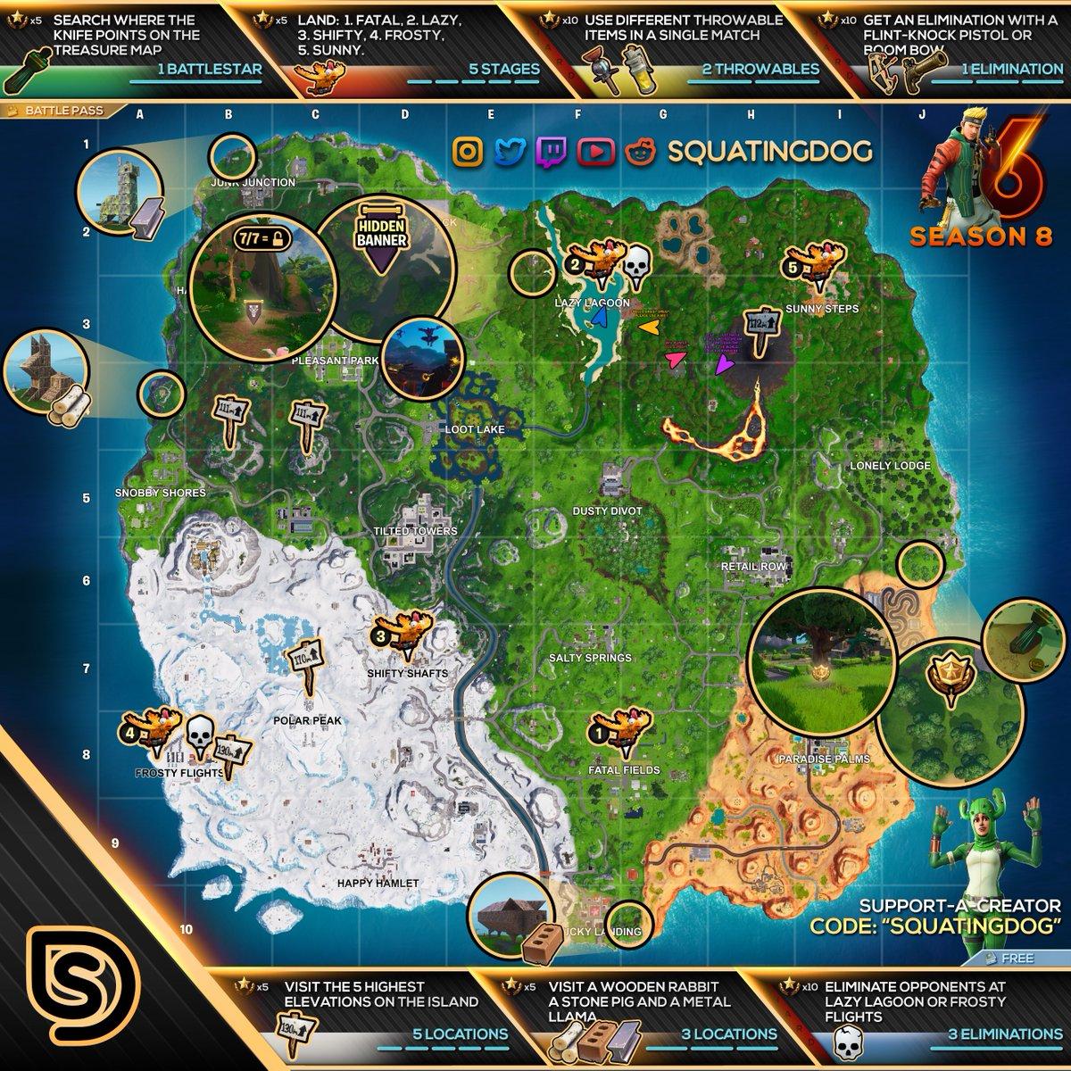 Fortnite Season 8, Week 6 Challenges Cheat Sheet Map