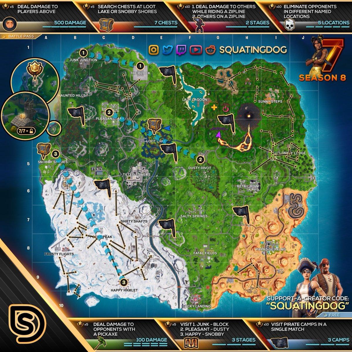 Fortnite Season 8, Week 7 Challenges Cheat Sheet Map