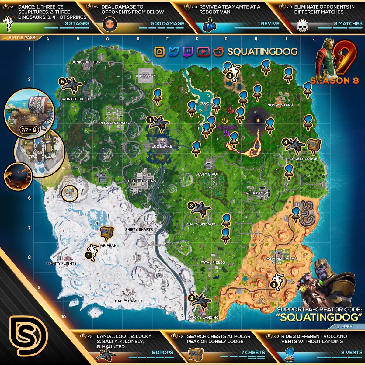 fortnite season 8 week 9 challenges cheat sheet map - when is fortnite season 9 ending
