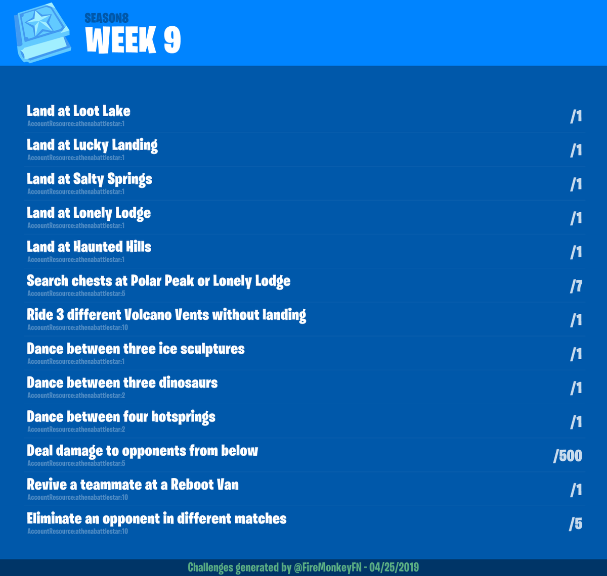 Fortnite Week 9 Secret Battle Star Location Guide (Season 8 Discovery Challenge)