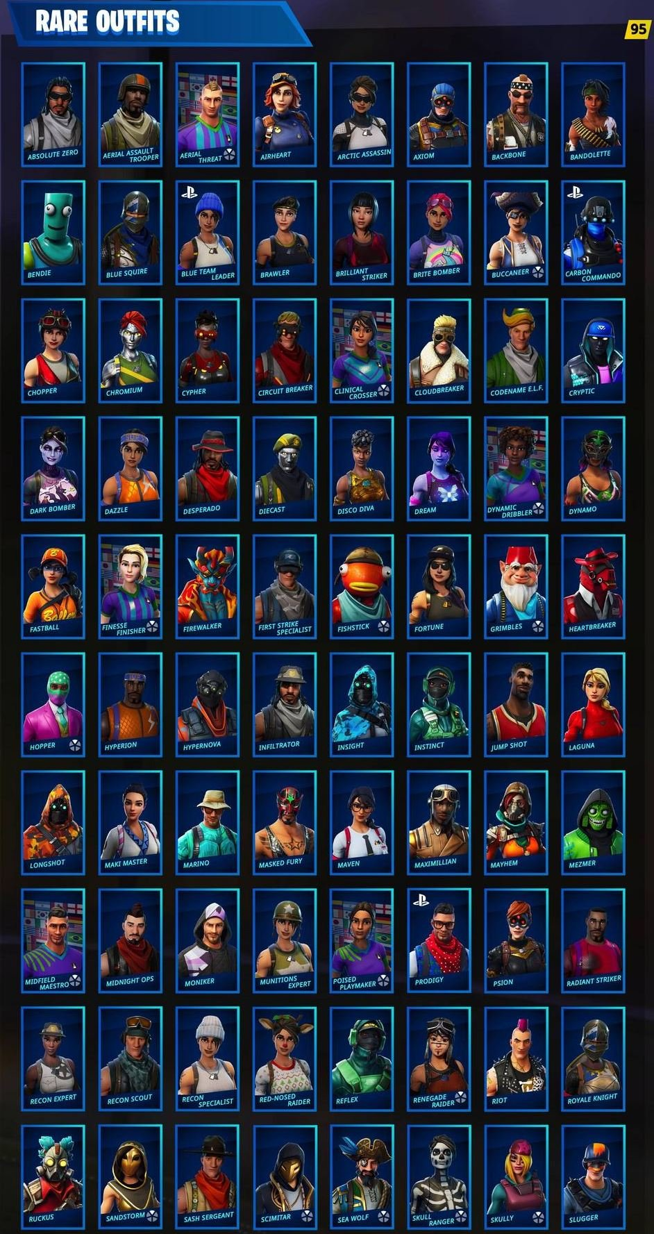 All Fortnite Skins Ever Released