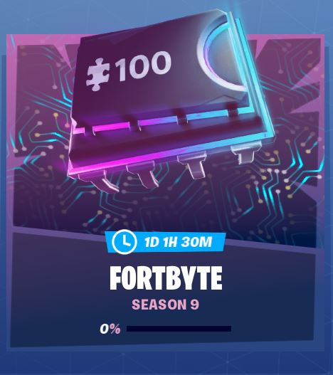 Fortbyte challenges