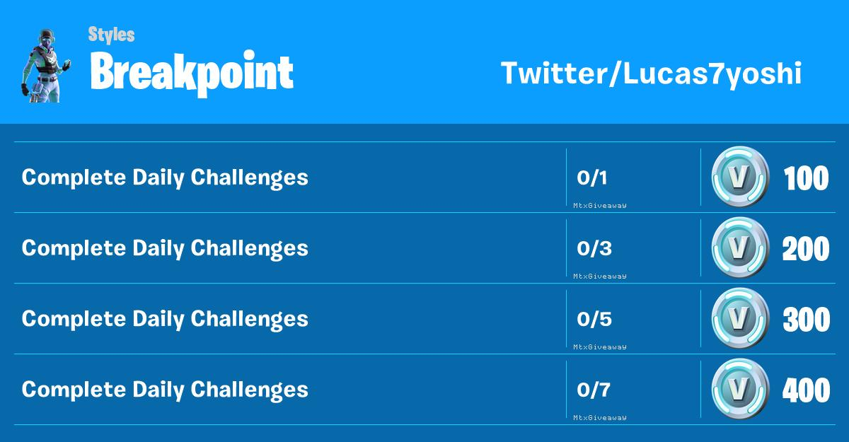 Fortnite Leaked Breakpoint Challenges