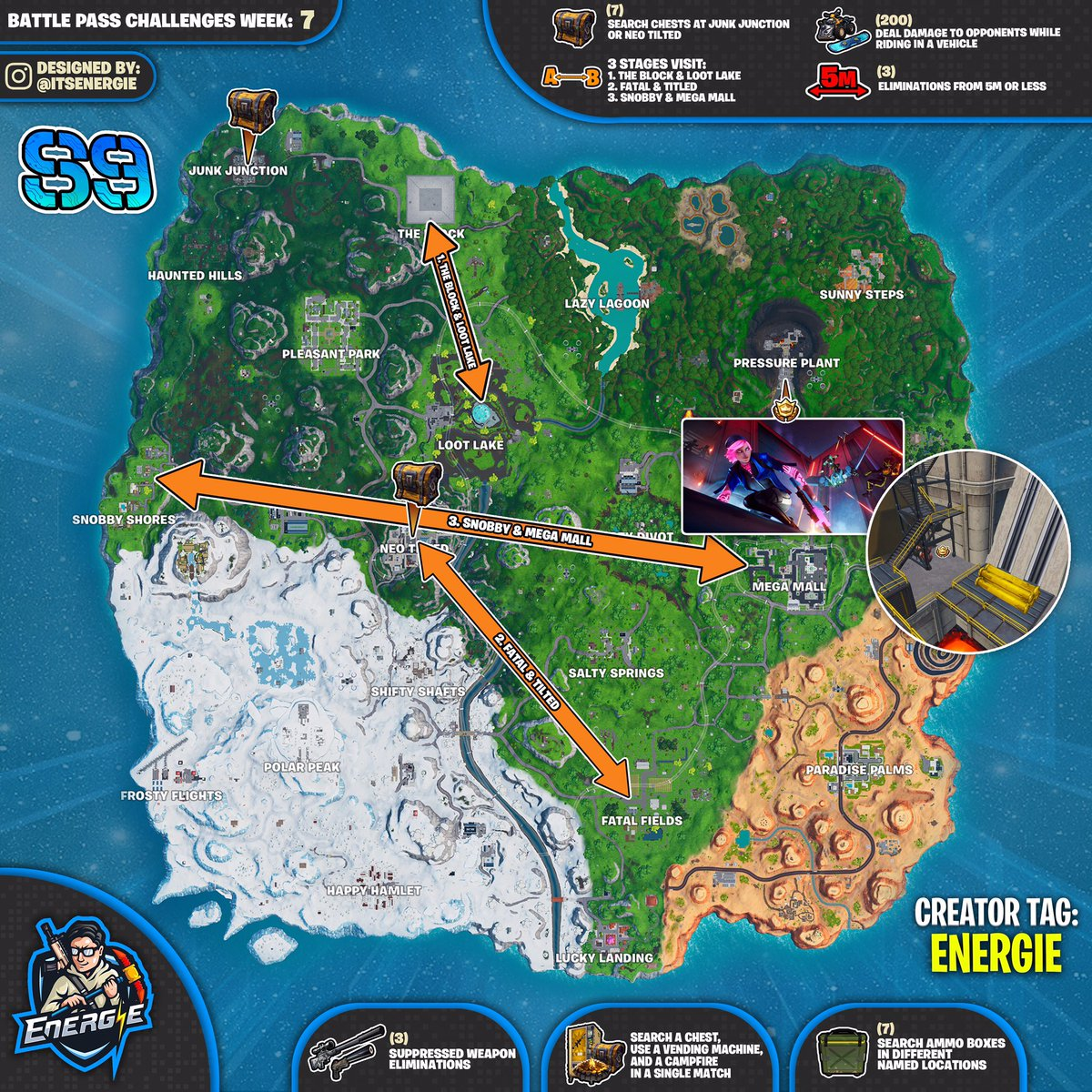 Fortnite Season 9 Week 7 Challenges Cheat Sheet Map