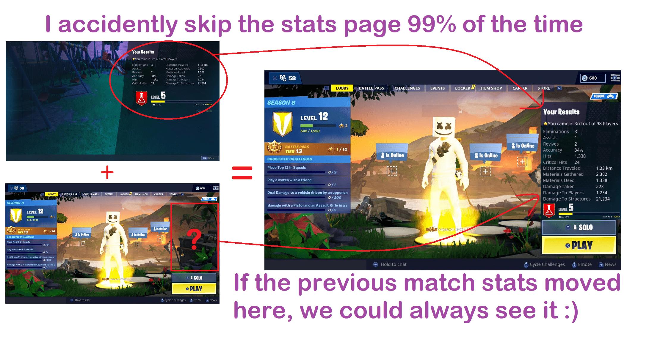Fortnite Last Game Statistics Concept