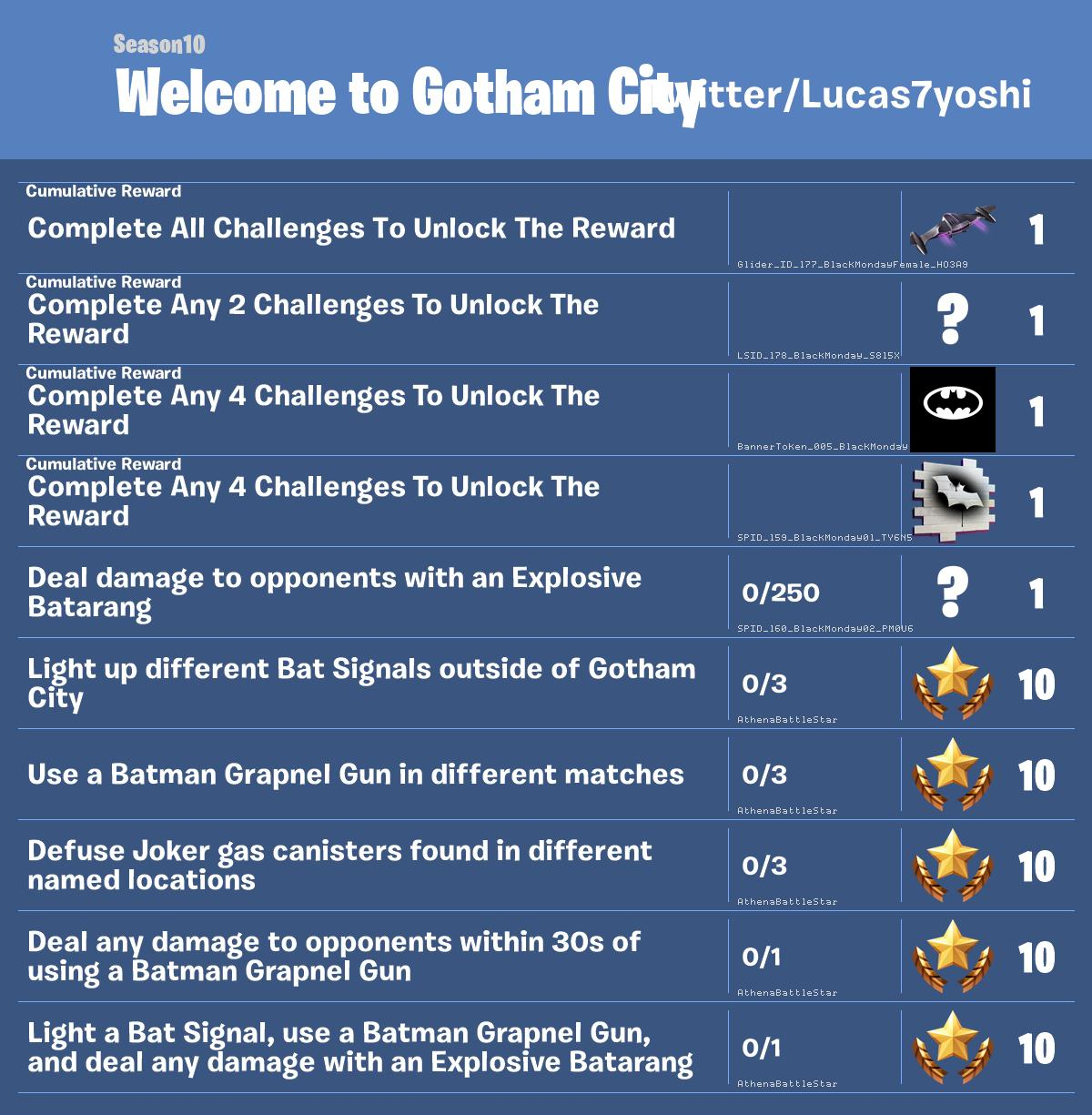 Fortnite Welcome to Gotham City Challenges