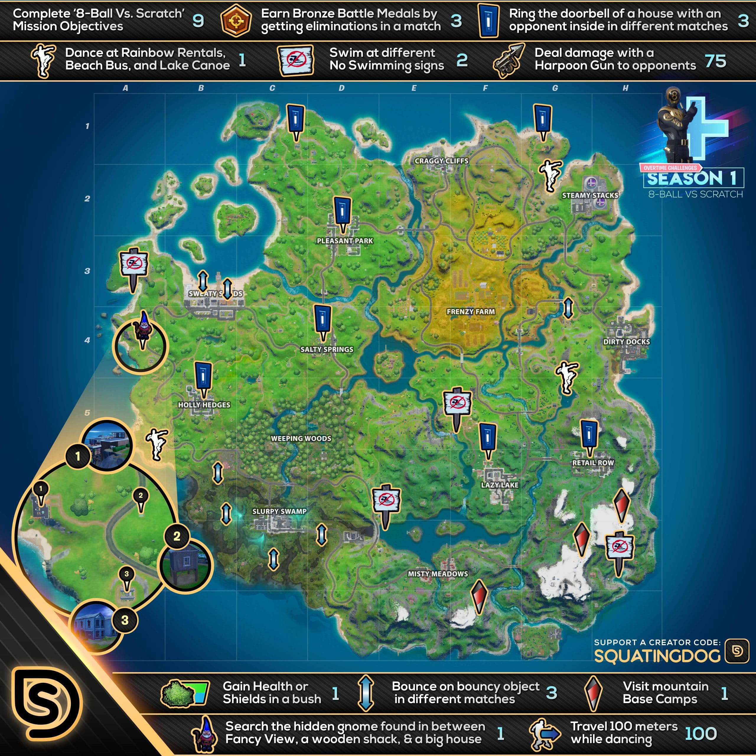Fortnite Season 11 Overtime Challenges - 8-Ball Vs Scratch Cheat Sheet