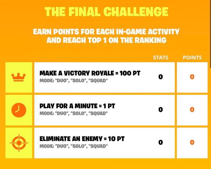 Fortnite Bootcamp Final Challenge
